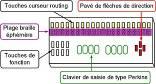 image Bloc-notes braille