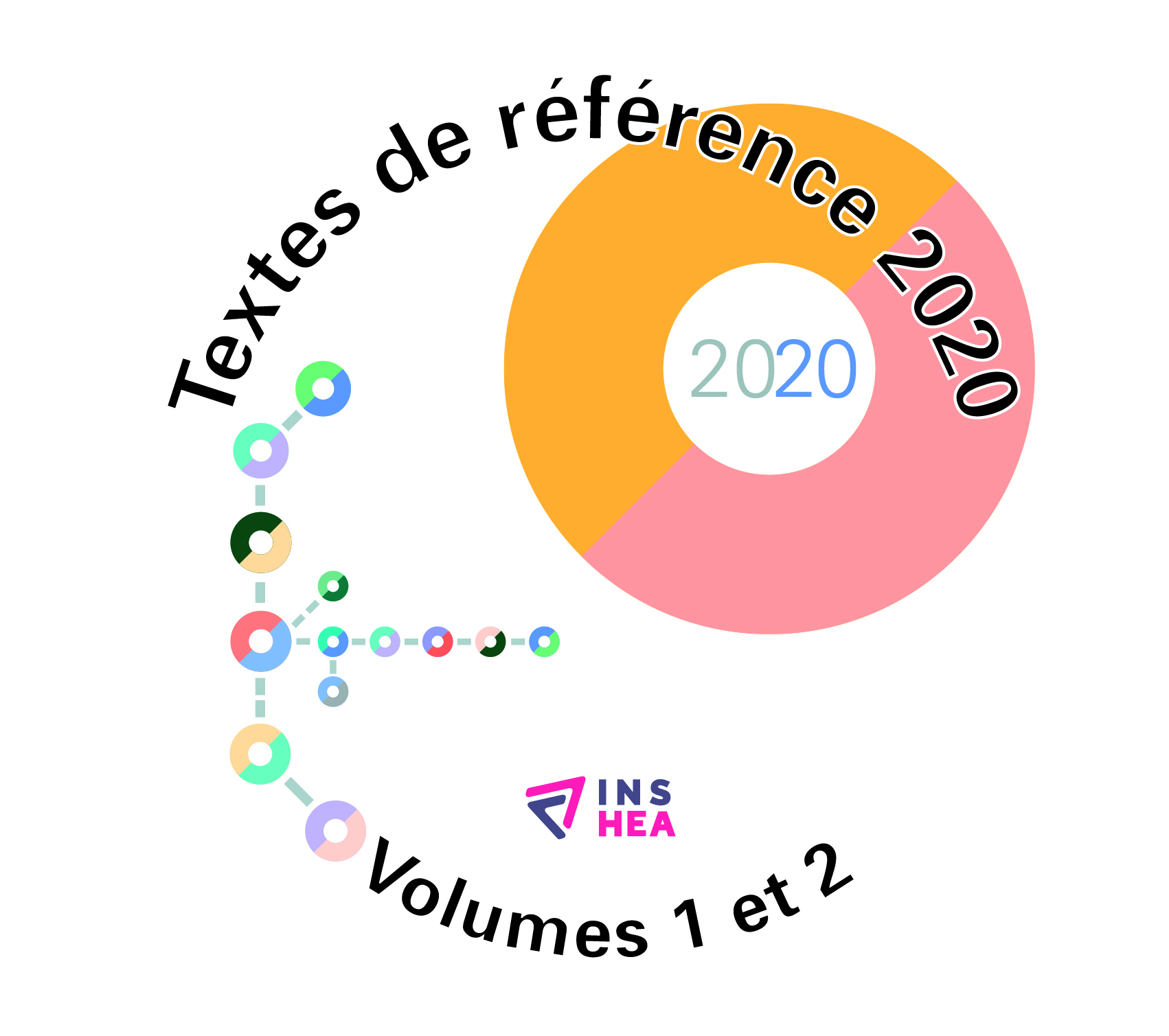 Etiquette textes de référence 2020